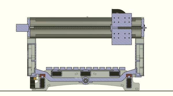 i2R CNC Router